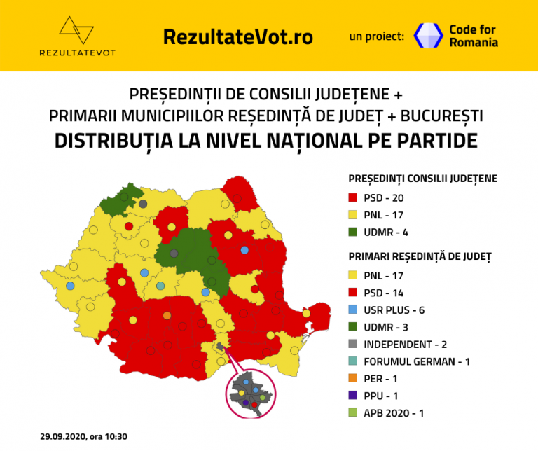 Harta politică a României în urma alegerilor locale