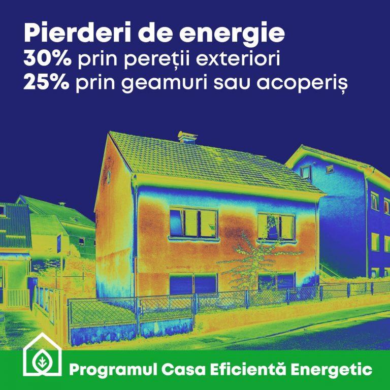 Mii de dosare depuse de români pentru prima energetică de 15.000 de euro